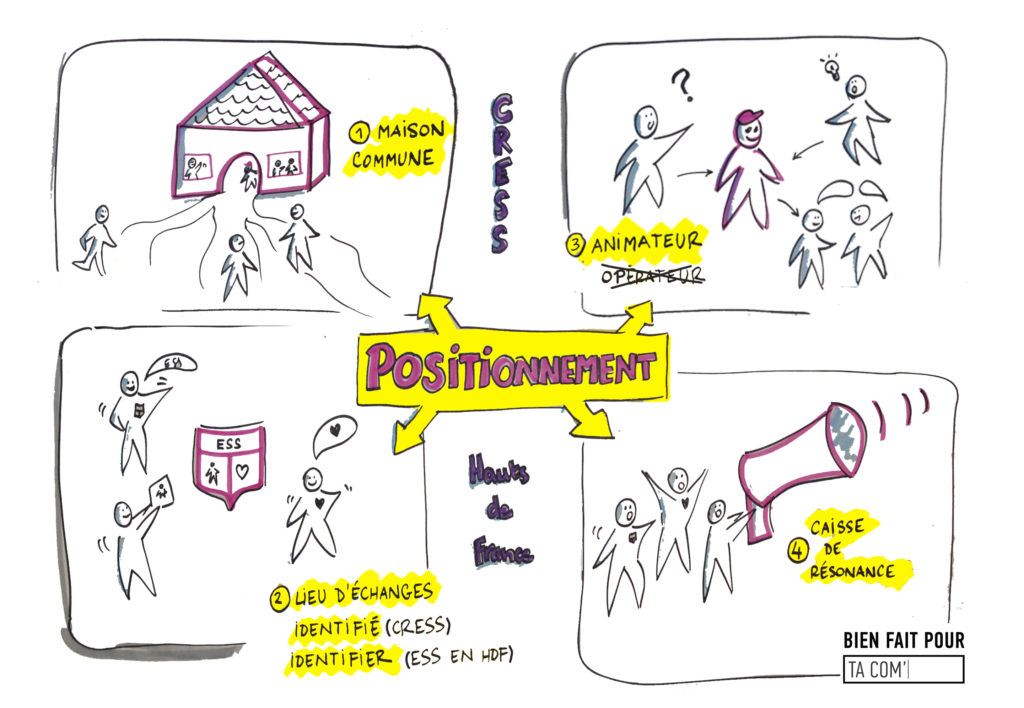 CRESS_Poster_Positionnement2
